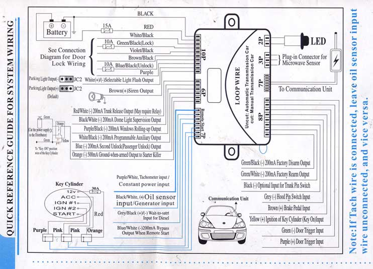 Where can you find car alarm installation diagrams